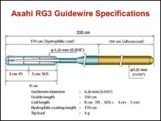 Overview of the RG3 guidewire.