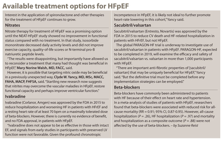 Available treatment options for HFpEF