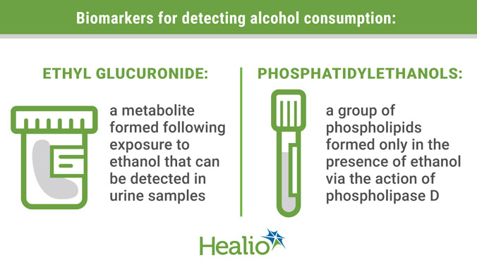 Biomarkers for detecting alcohol consumption