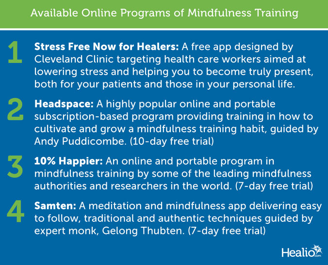 Available Online Programs of Mindfulness Training