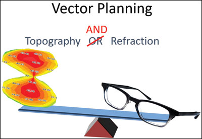 The treatment of astigmatism using Vector Planning