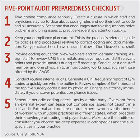 Audit preparedness graphic