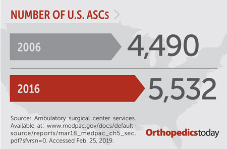 ASCs graphic