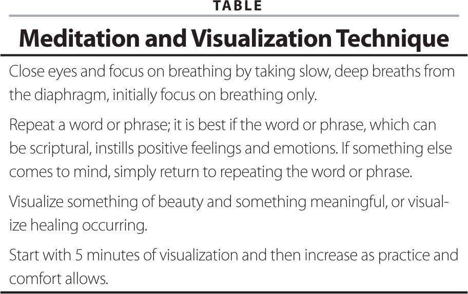 Meditation and Visualization Technique