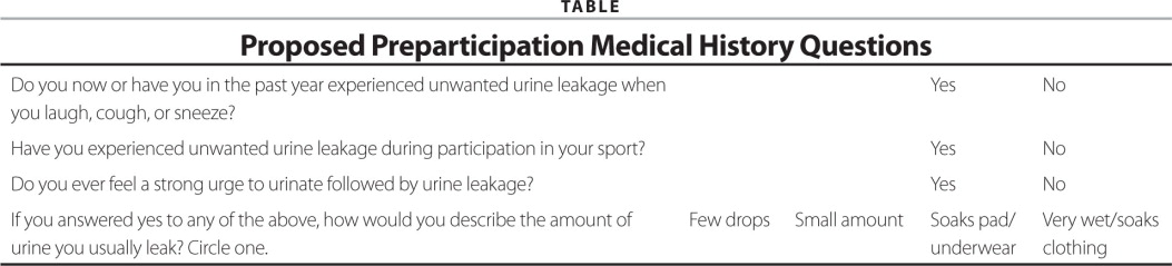 Proposed Preparticipation Medical History Questions