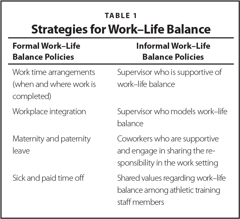 Strategies for Work–Life Balance