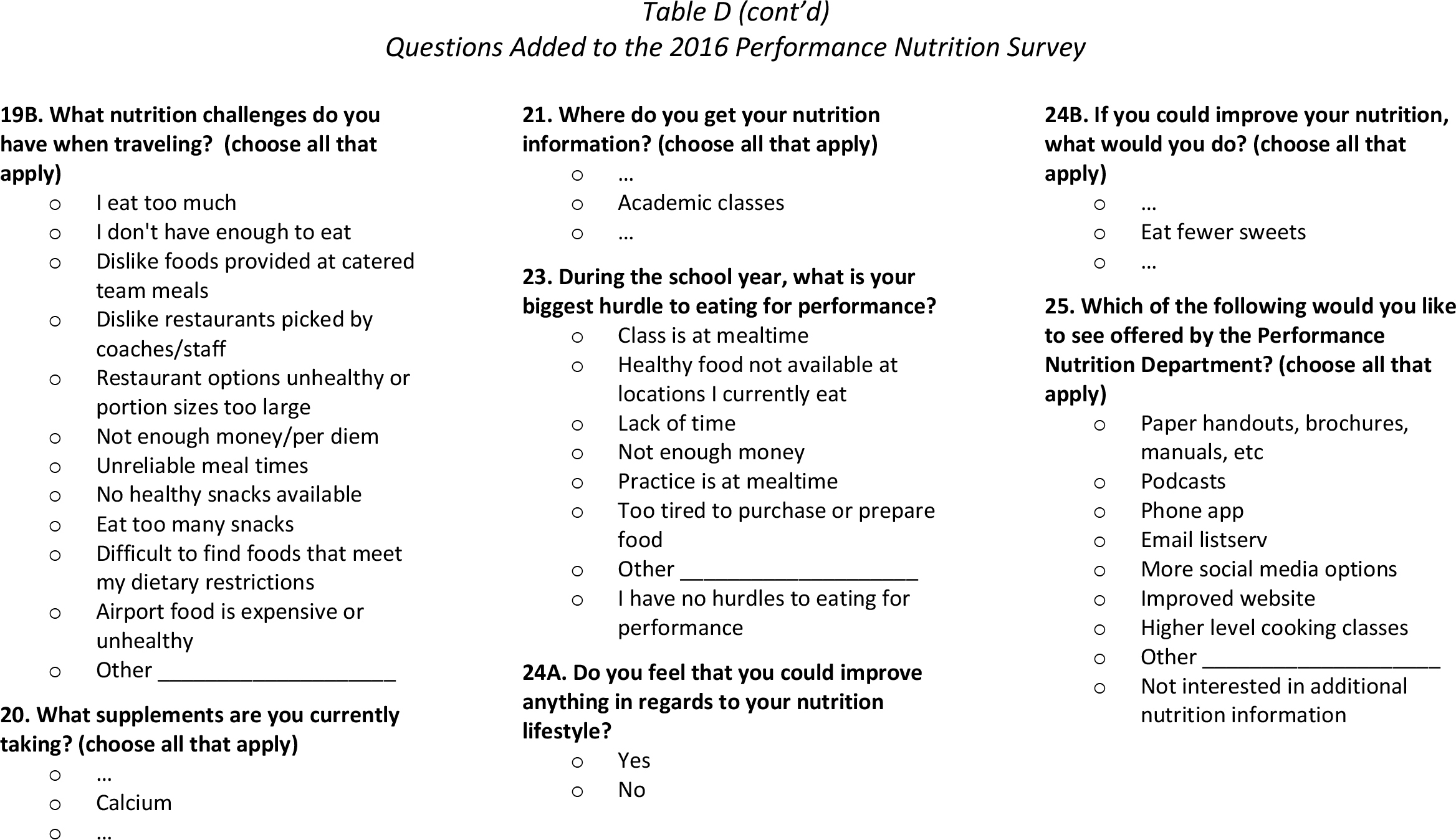 Questions Added to the 2016 Performance Nutrition Survey
