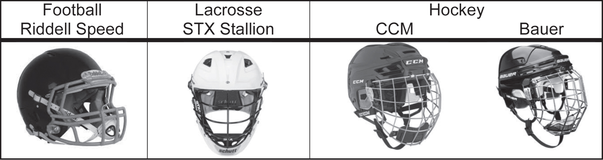 Helmet types employed in this study, manufactured by BRG Sports, STX, Sport Maksa, Inc., and Bauer Hockey, LLC, respectively.