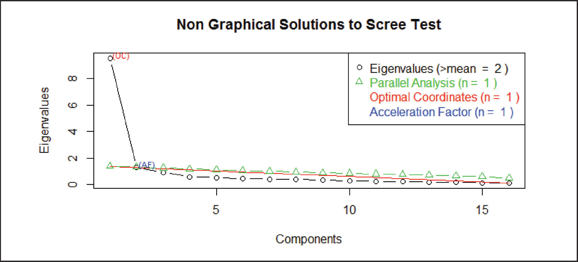 analysing result graphs essay Focus on directive essay words: top 10 tips for writing a dissertation data analysis 1 charts, graphs, diagrams.
