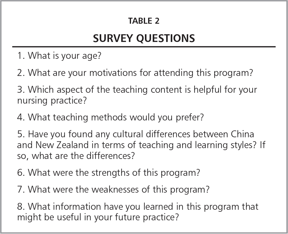 Survey Questions