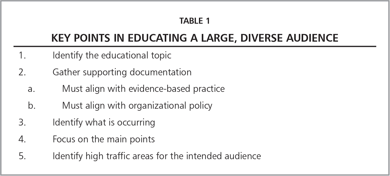 Key Points in Educating a Large, Diverse Audience