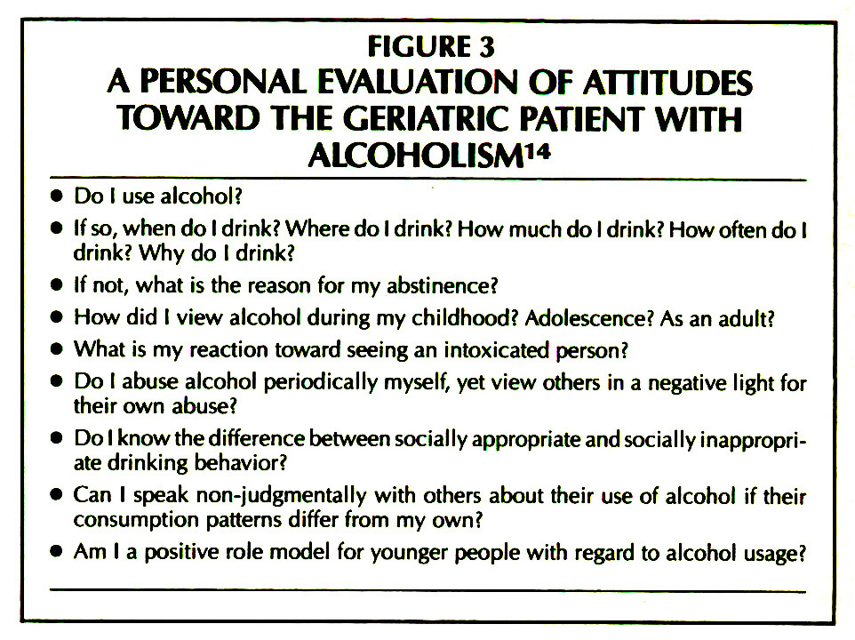 FIGURE 3A PERSONAL EVALUATION OF ATTITUDES TOWARD THE GERIATRIC PATIENT WITH ALCOHOLISM14