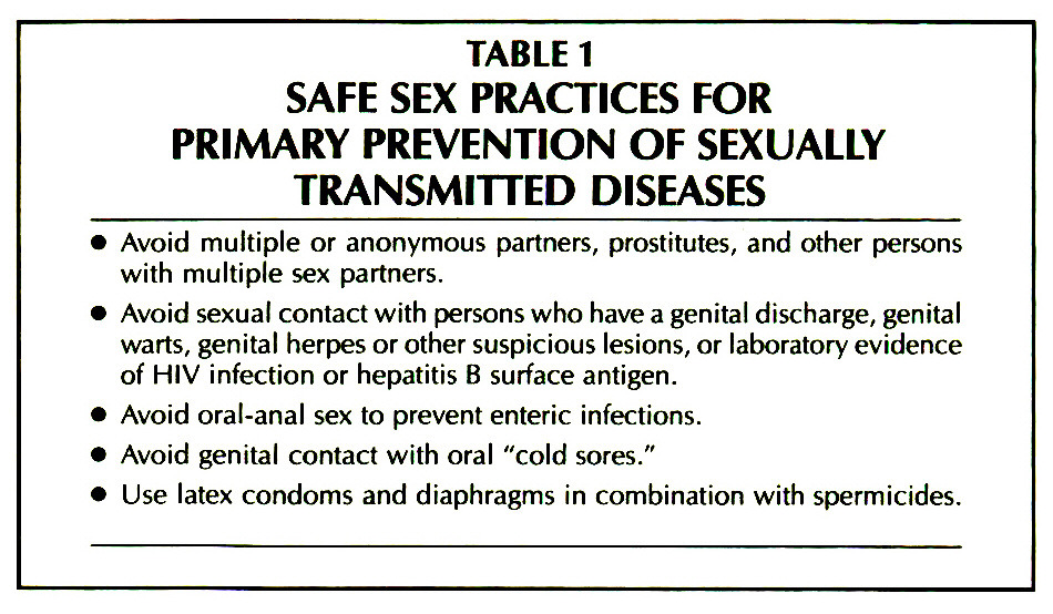Embarrassing bodies sexually transmitted infections chart