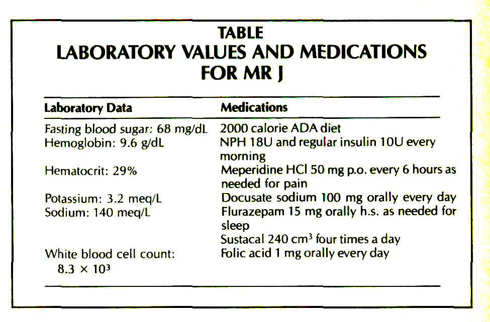 TABLELABORATORY VALUES AND MEDICATIONS FOR MR J