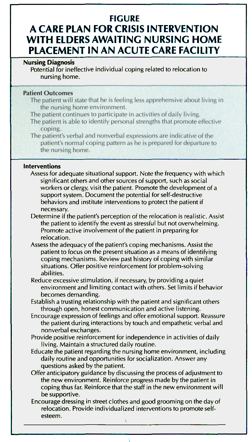 FIGUREA CARE PLAN FOR CRISIS INTERVENTION WITH ELDERS AWAITING NURSING HOME PLACEMENT IN AN ACUTE CARE FACILITY