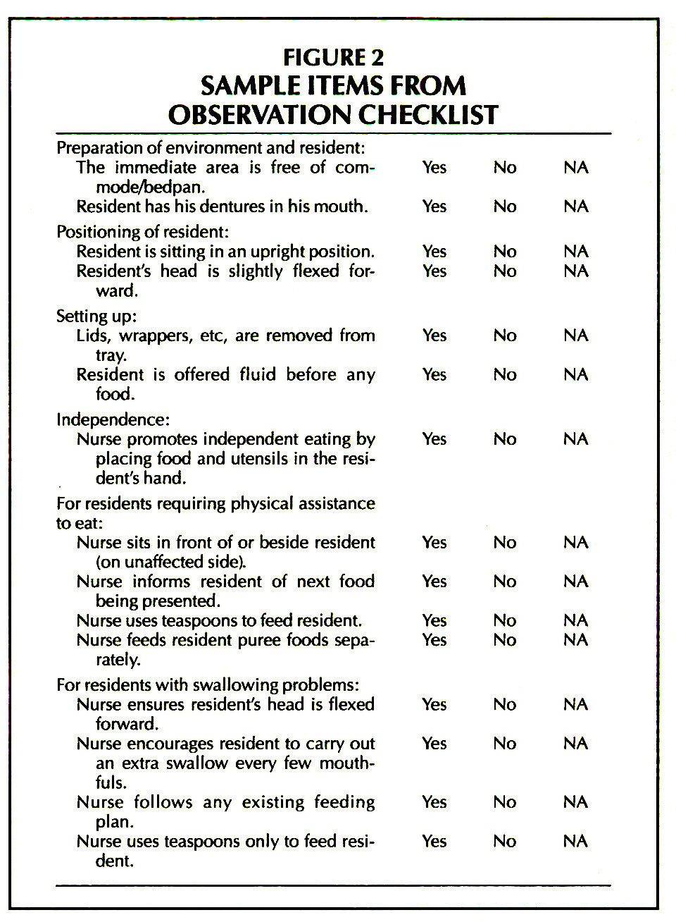 FIGURE 2SAMPLE ITEMS FROM OBSERVATION CHECKLIST