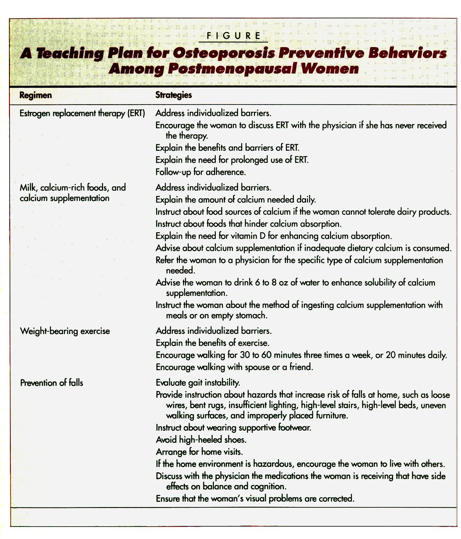 teaching plan on osteoporosis When you have osteoporosis, a fall can lead to broken bones  turn the lights on whenever you plan to be in a room or walkway -- even if you're just passing through  webmd does not.