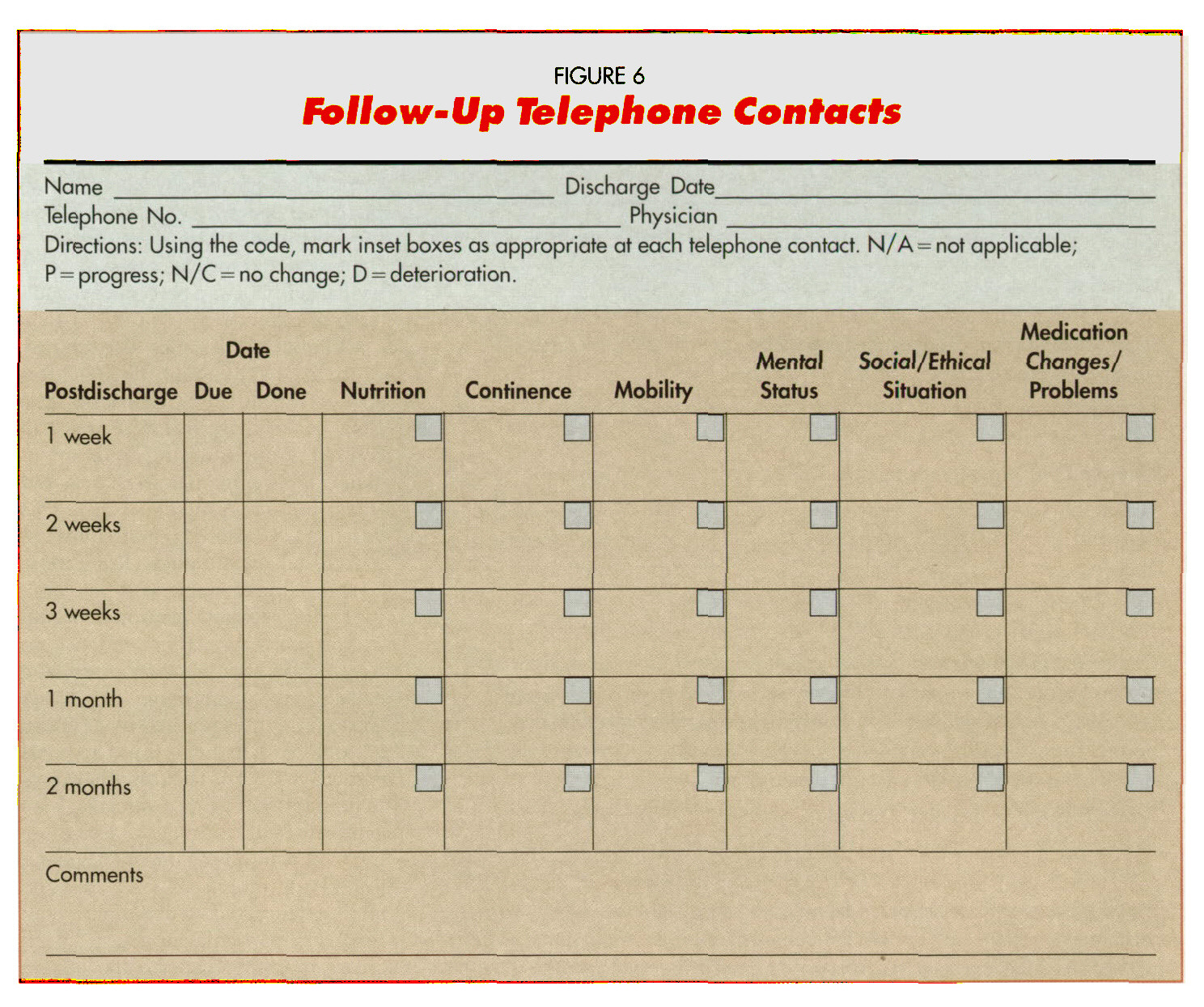 FIGURE 6Follow-Up Telephone Contacts