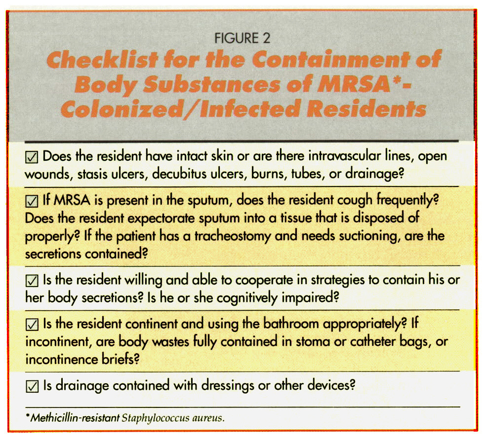 FIGURE 2Checklist for the Containment of Body Substances of MRSA*Colonized/lnfected Residents