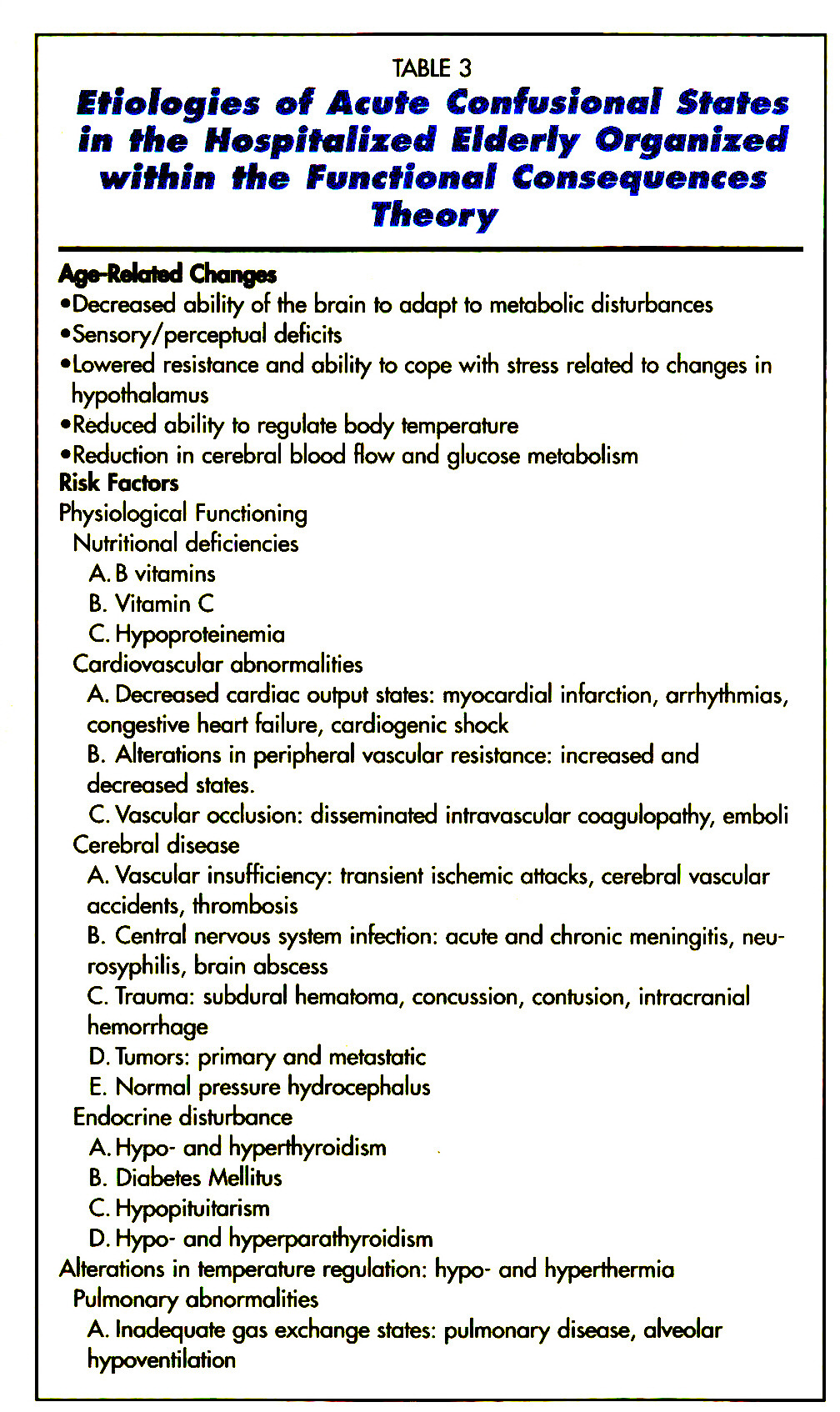 TABLE 3Etiologies at Acute Confusional States in the Hospitalized Elderly Organized within the Functional Consequences Theory