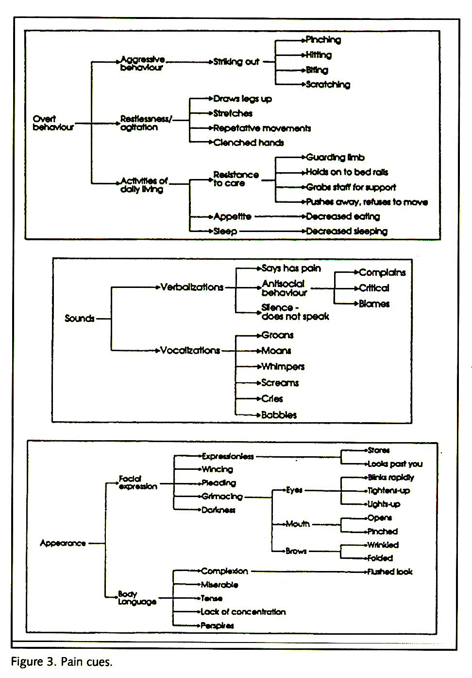 what are the similarities and differences between the nursing process and the research process What similarities and differences can you identify between the nursing process and the research process explain your answer introduction to nursing research - history and process of nursing research, evidence-based nursing practice, quantitative and qualitative research process.