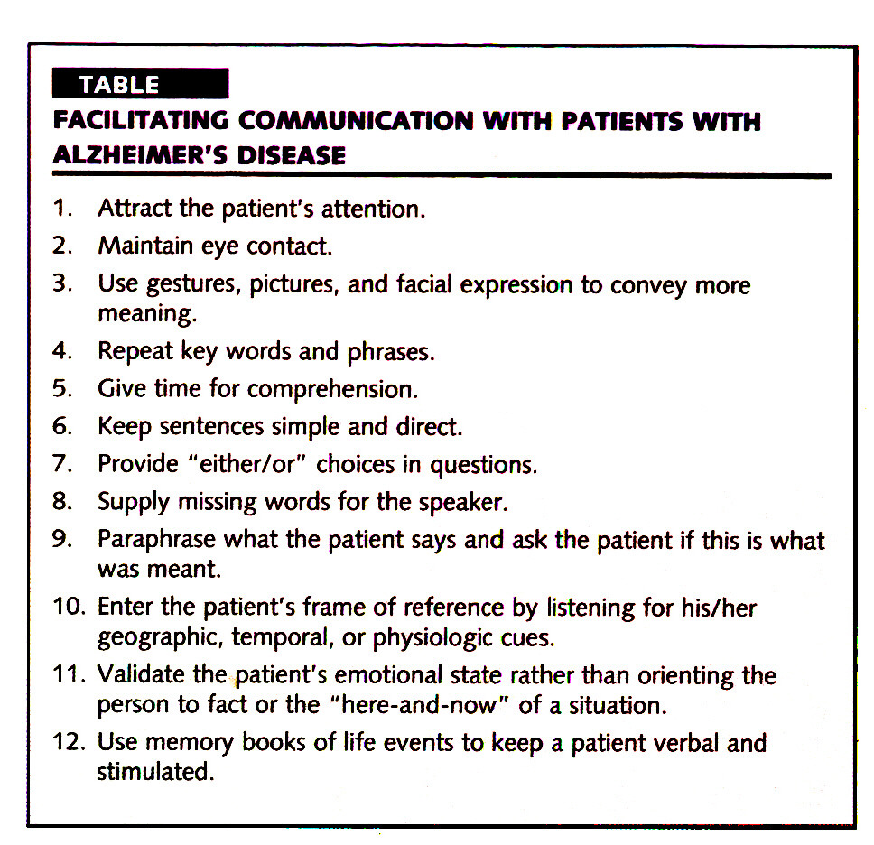 communication and dementia Free essay: communication is usually taken for granted in our every day to day living as we use it without thought good communication skills are needed in.