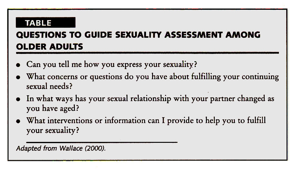 TABLEQUESTIONS TO GUIDE SEXUALITY ASSESSMENT AMONG OLDER ADULTS