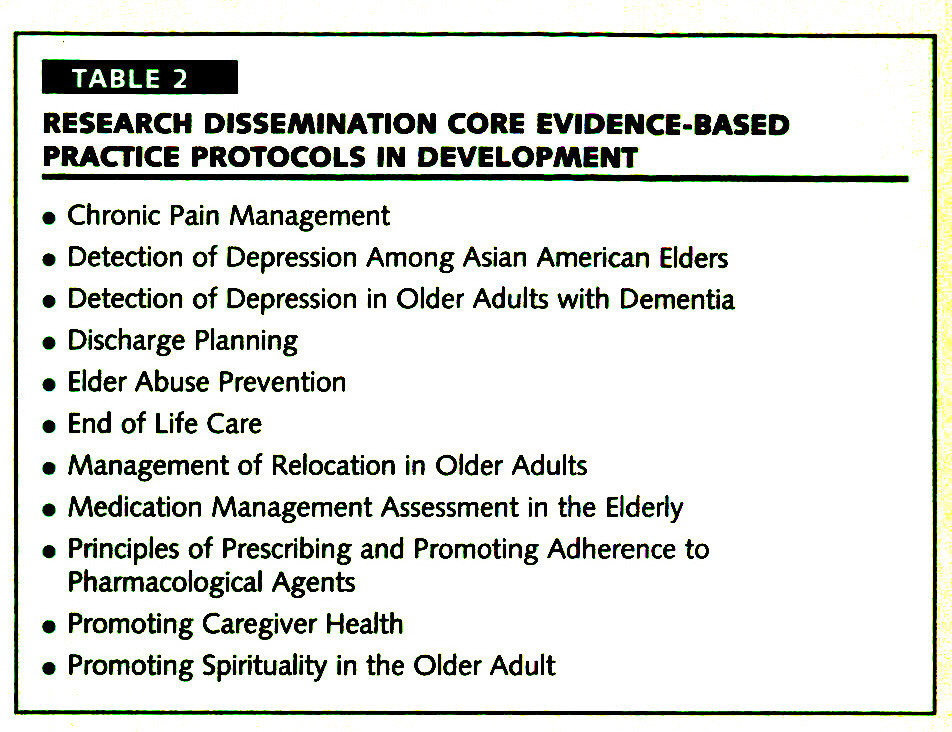TABLE 2RESEARCH DISSEMINATION CORE EVIDENCE-BASED PRACTICE PROTOCOLS IN DEVELOPMENT