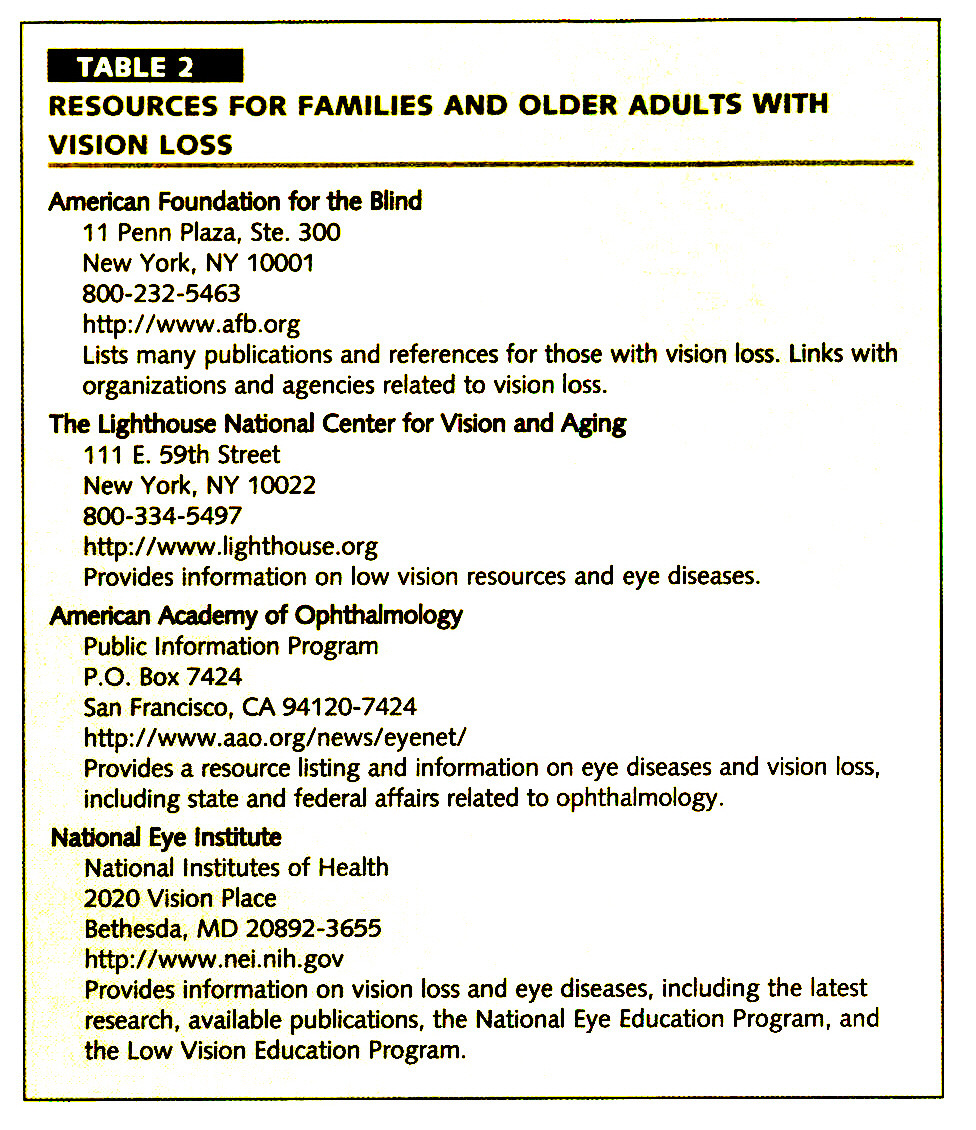 TABLE 2RESOURCES FOR FAMILIES AND OLDER ADULTS WITH VISION LOSS
