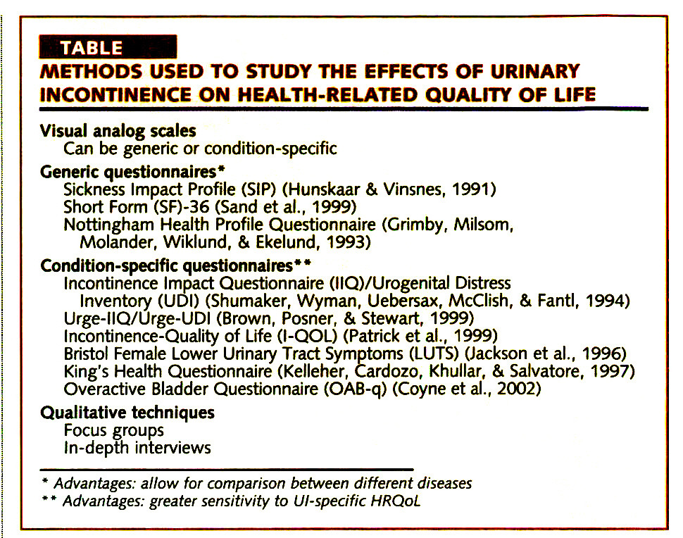 TABLEMETHODS USED TO STUDY THE EFFECTS OF URINARY INCONTINENCE ON HEALTH-RELATED QUALITY OF LIFE
