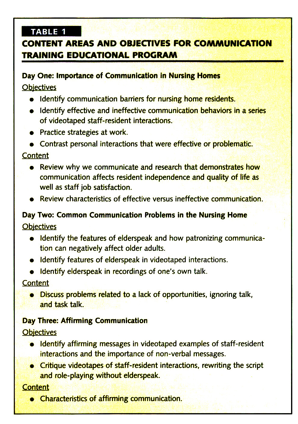 TABLE 1CONTENT AREAS AND OBJECTIVES FOR COMMUNICATION TRAINING EDUCATIONAL PROGRAM
