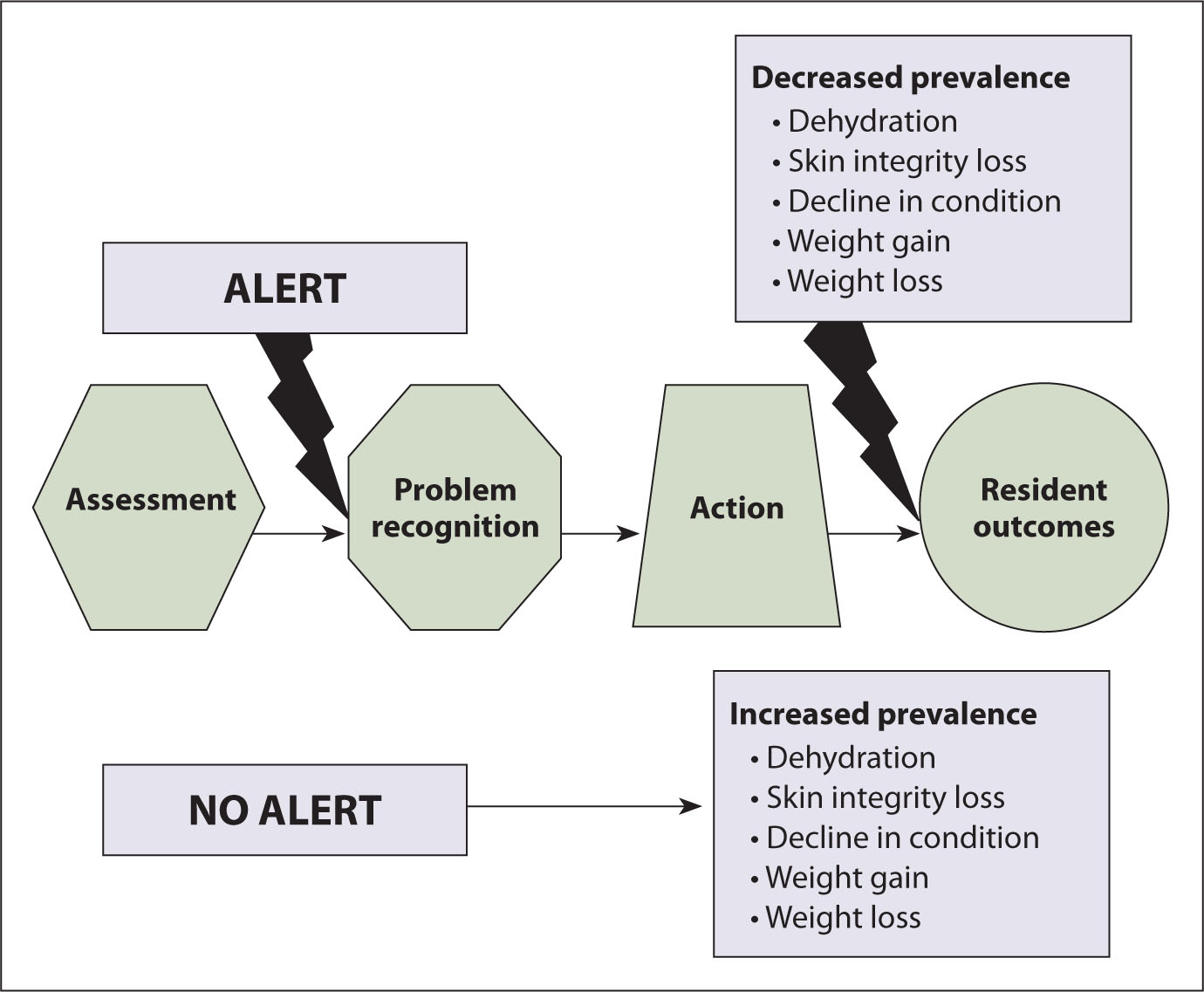 Model for Clinical Decision Support Systems in Clinical Information Systems.