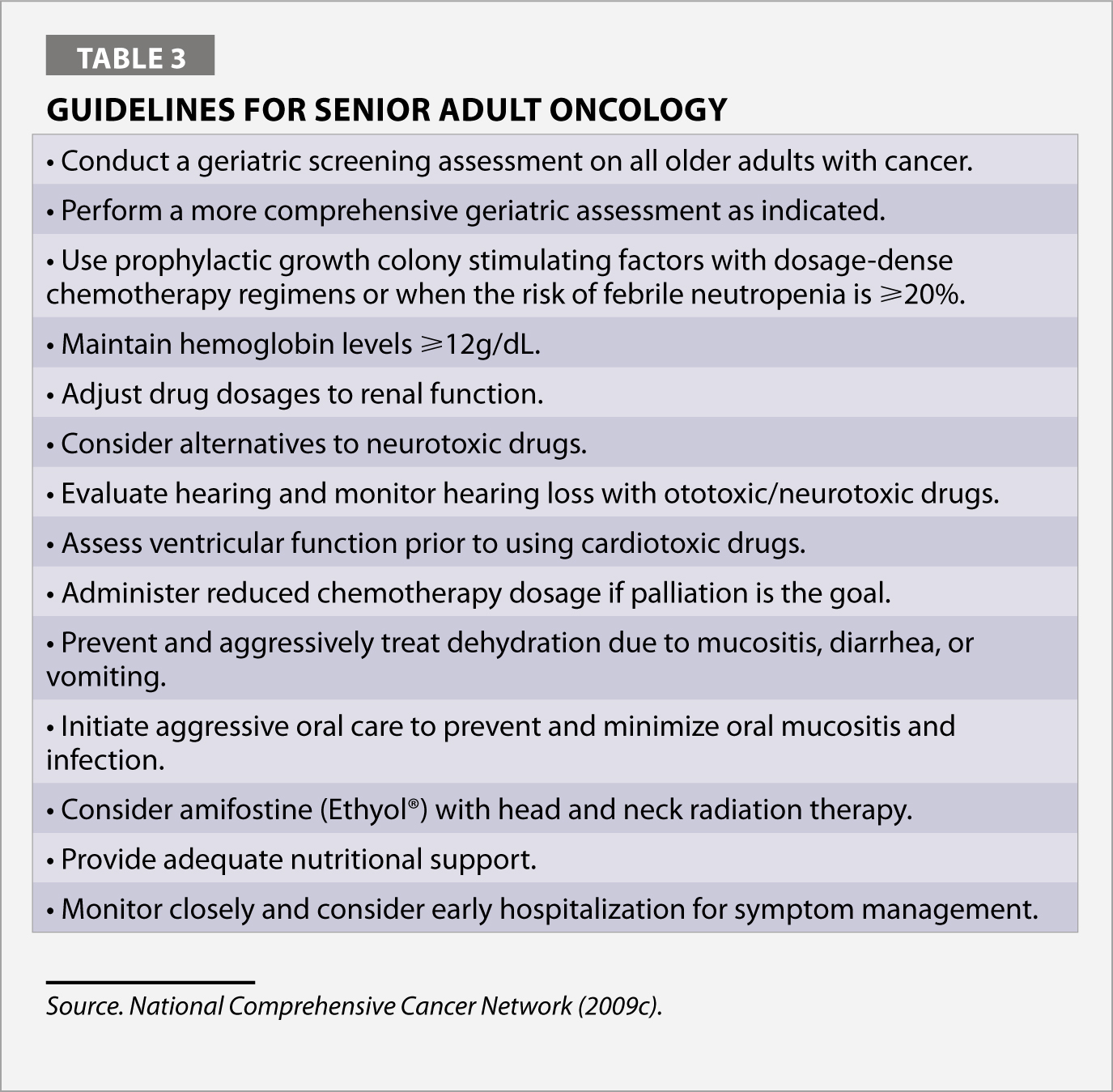 Guidelines for Senior Adult Oncology
