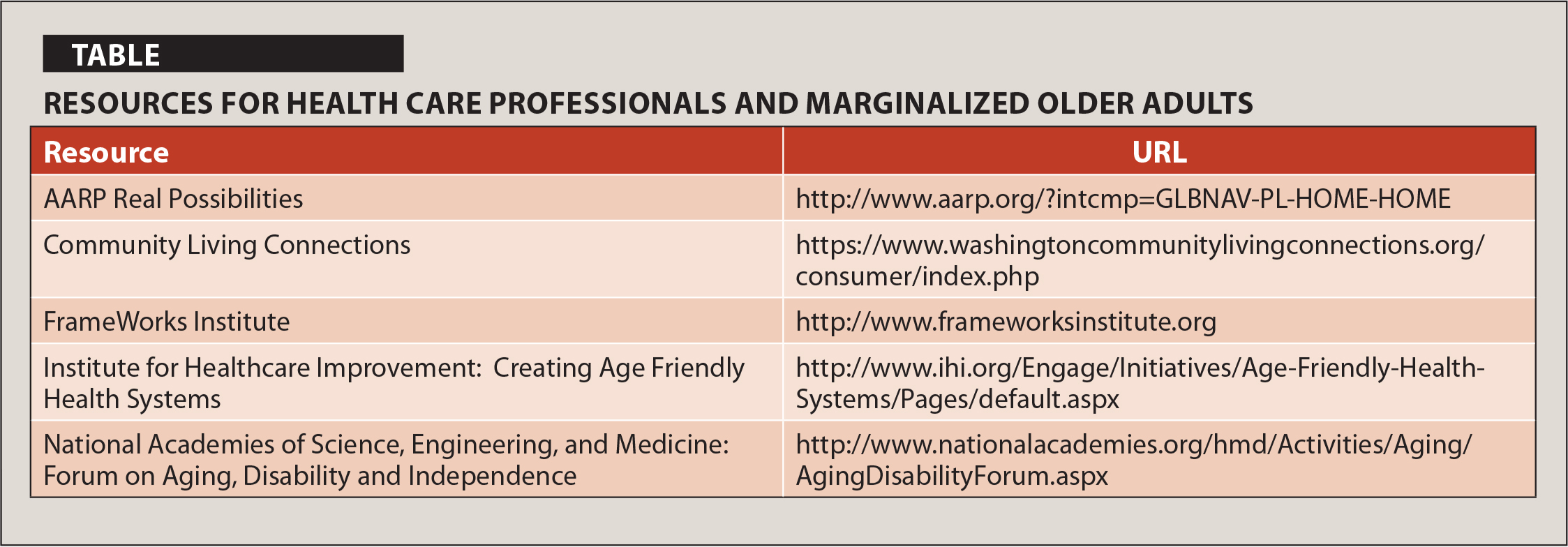 Resources for Health Care Professionals and Marginalized Older Adults