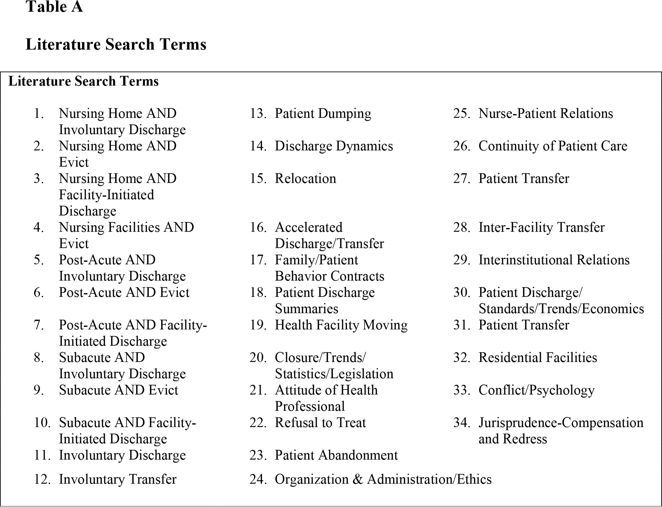 Literature Search Terms