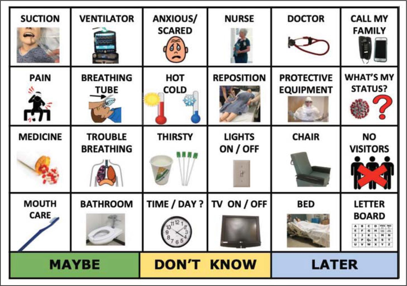 Basic needs communication board.From Patient-Provider Communication (2020, in the public domain; permission is not required; https://www.patientprovidercommunication.org/covid-19-free-tools).