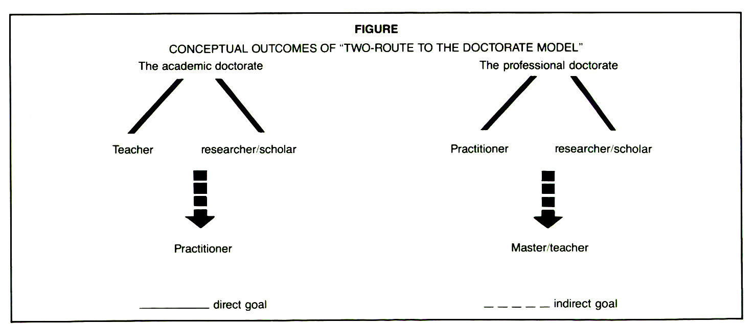 concepts in clinical outcomes nursing essay Working necessarily with likert scales to measure nursing outcomes  classification  in this paper, we make a number of different proposals for  operationalizing  of factors, including the inability to quantify nursing outcomes  in most clinical settings  the concepts fulfill a fundamental function of synthesis , ie of a common.