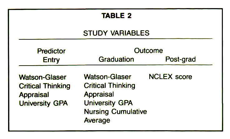 "watson glaser test critical thinking Numerical test for free"" to access a free practice test practicing psychometric tests online academic  the watson glaser critical thinking is often uses by."