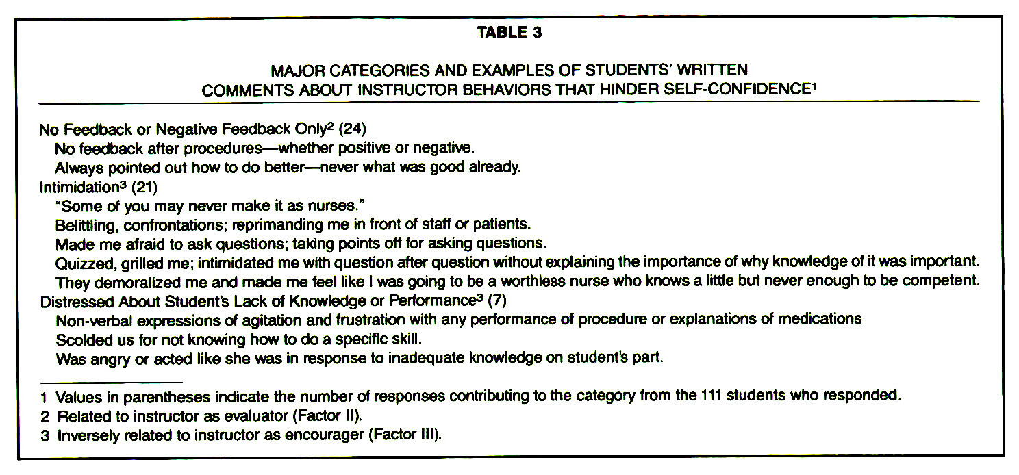 clinical teaching is more than evaluation alone