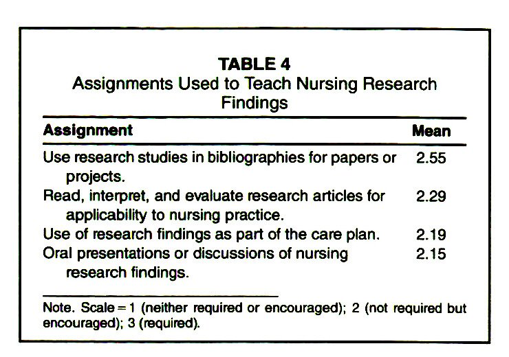 Buy nursing research paper topics