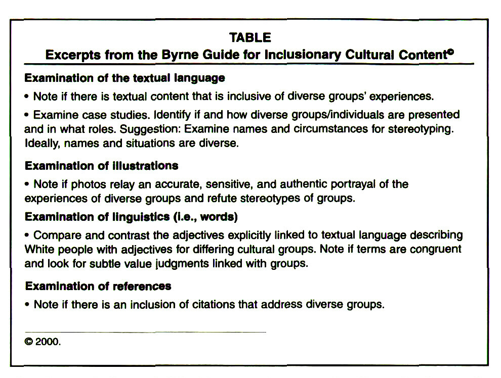TABLEExcerpts from the Byrne Guide for Inclusionary Cultural Content*