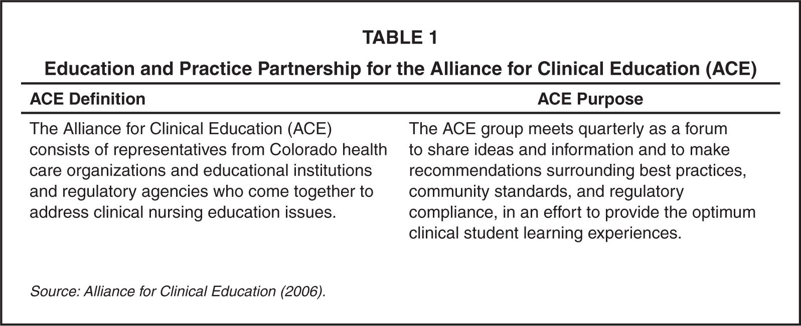 Education and Practice Partnership for the Alliance for Clinical Education (ACE)