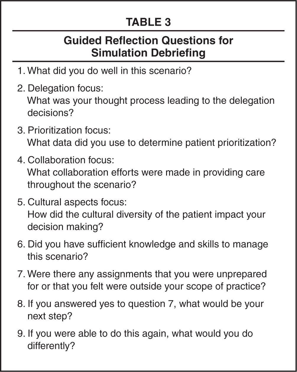 Guided Reflection Questions for Simulation Debriefing