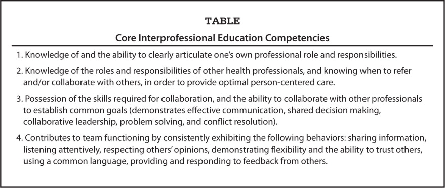 Core Interprofessional Education Competencies