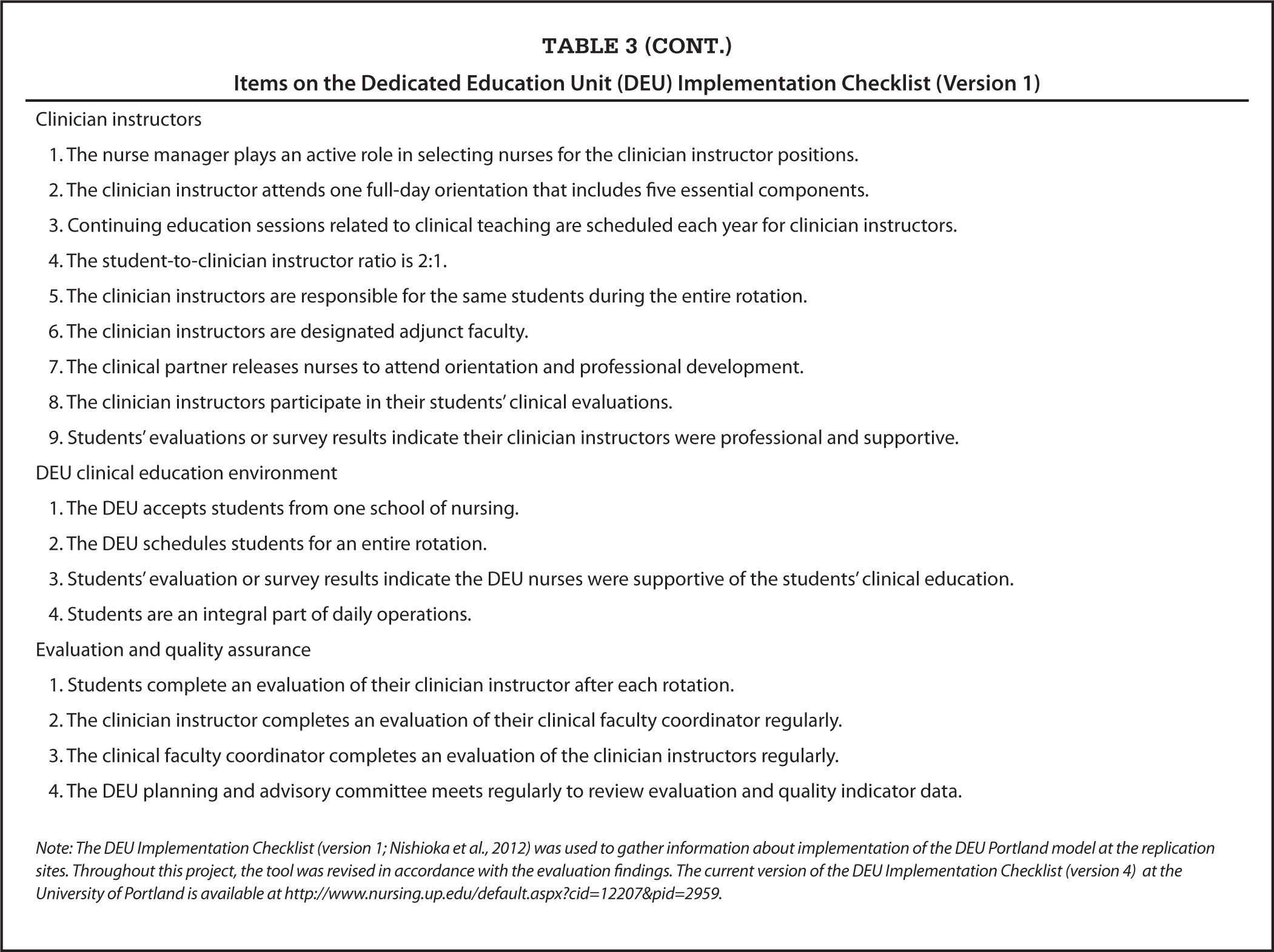Items on the Dedicated Education Unit (DEU) Implementation Checklist (Version 1)