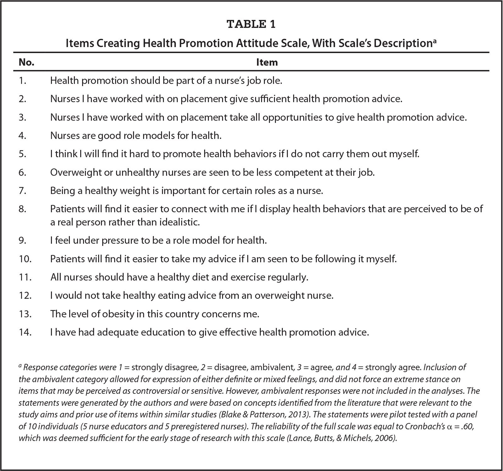 an analysis of the health promoting behaviors 2011-10-13  loss-framed messages for promoting health behaviors perceived to be  of the health message framing literature  behaviors from the analysis,.
