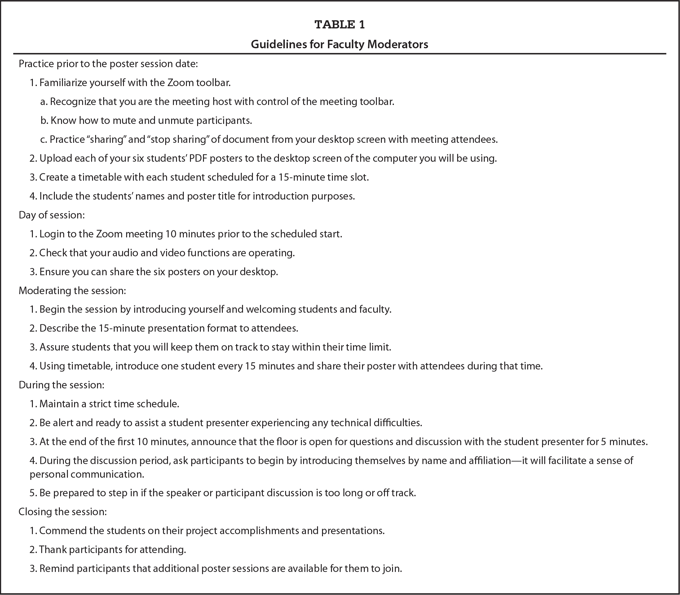 Guidelines for Faculty Moderators