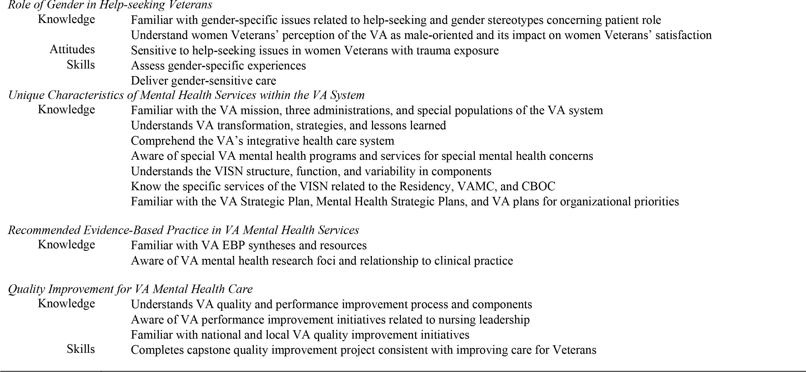 development of veteran centric competency domains for psychiatric