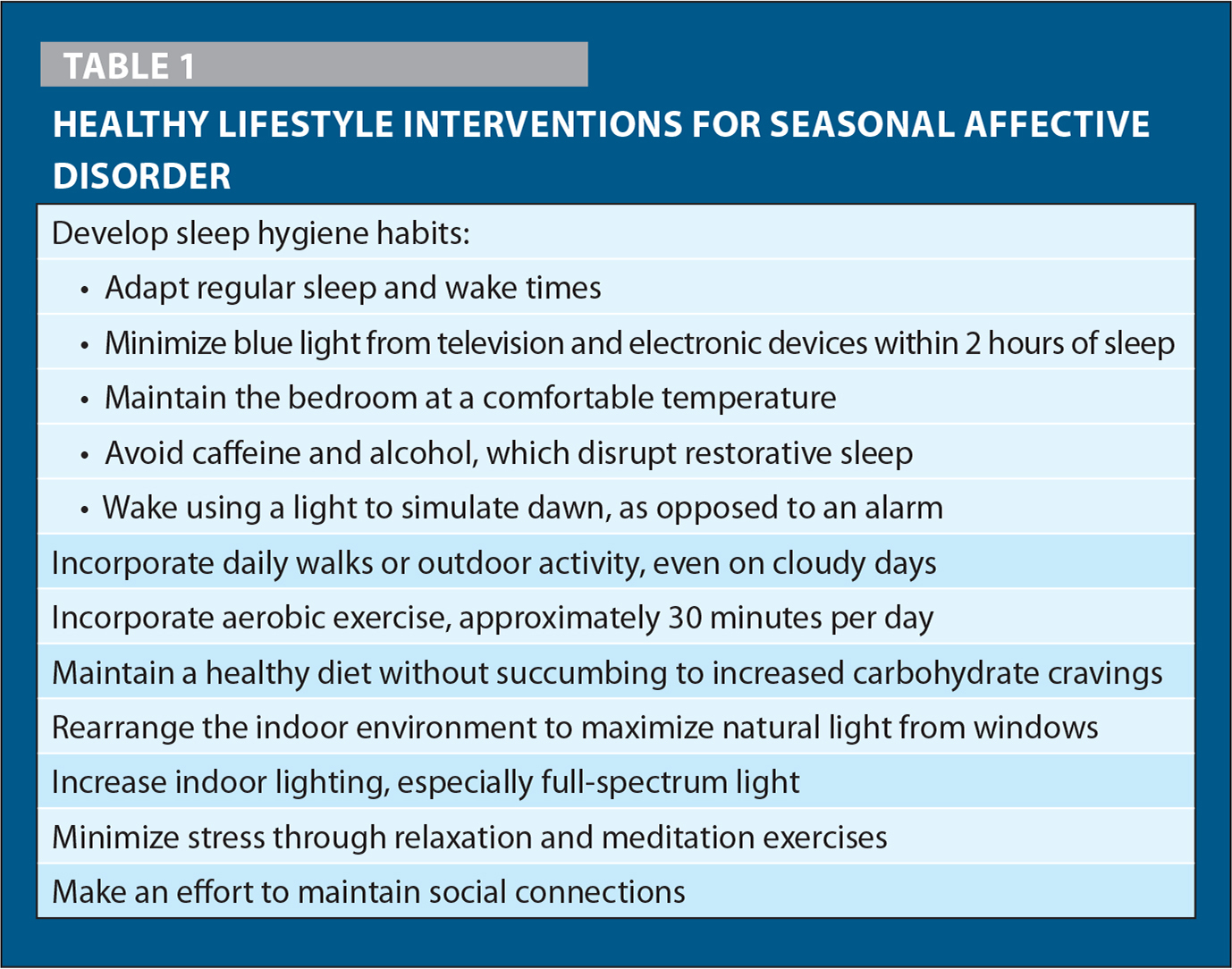 Healthy Lifestyle Interventions for Seasonal Affective Disorder