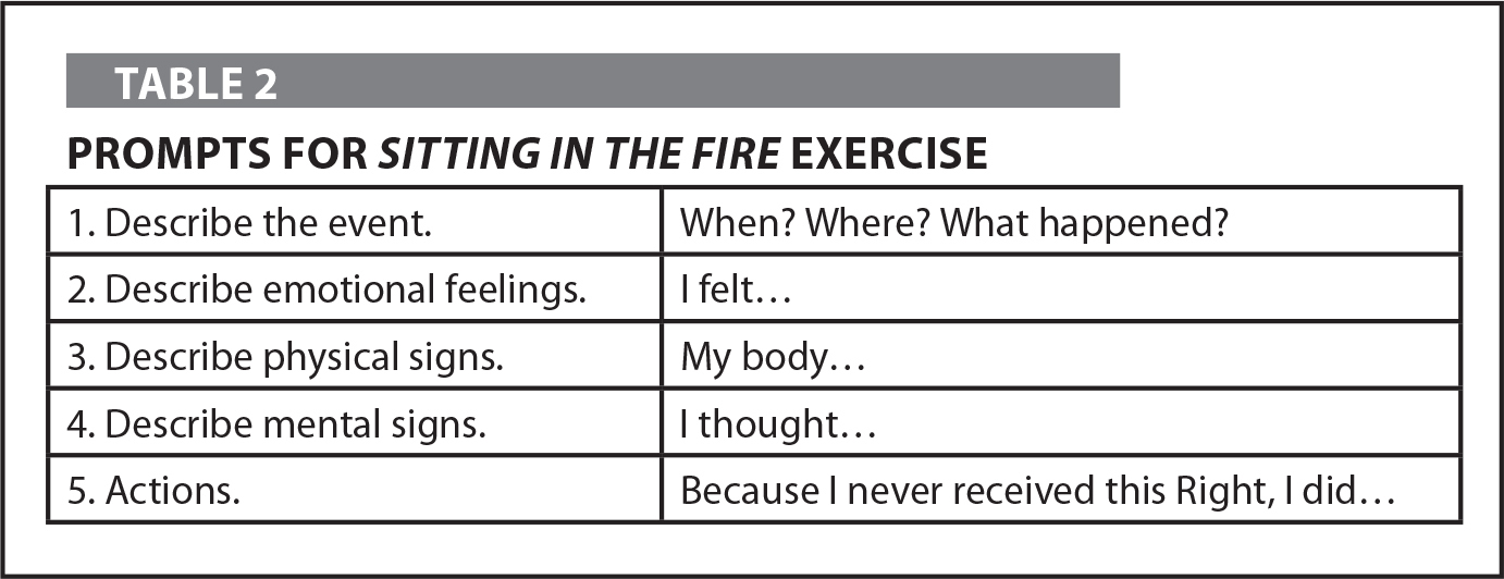 Prompts for Sitting in the Fire Exercise